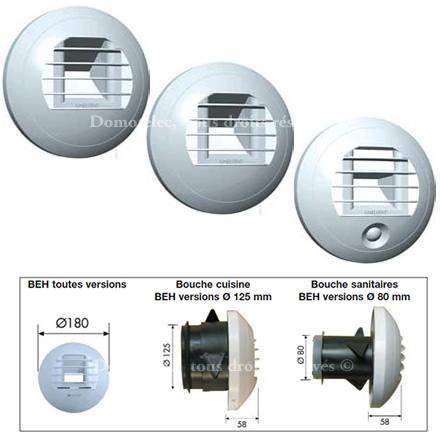 Unelvent Bouches D Extraction Hygroreglables Ventilation