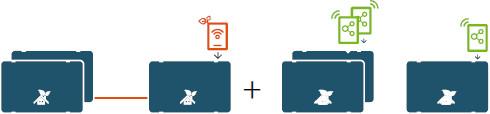 Mix Smart ECOcontrol