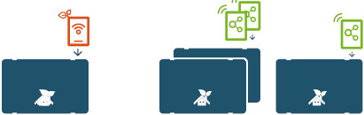 Wi-Fi Smart ECOcontrol